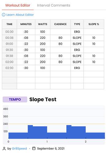 Slope Test